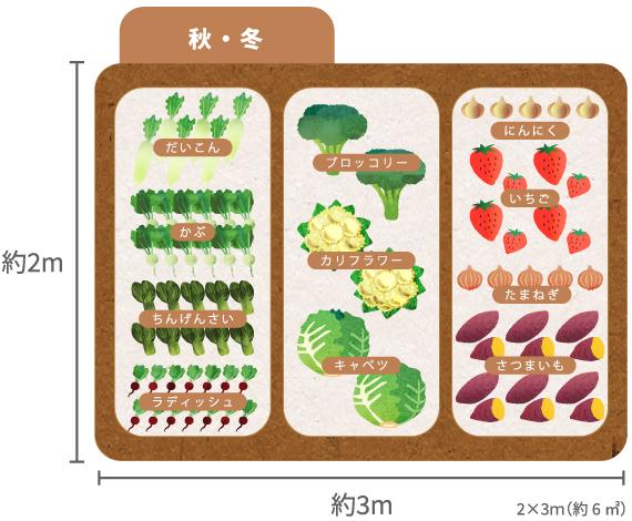 貸菜園design_2